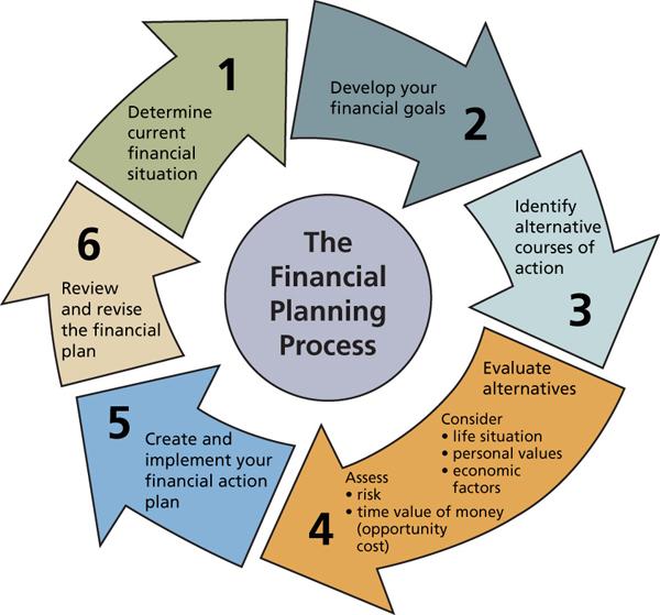 financial-planner4